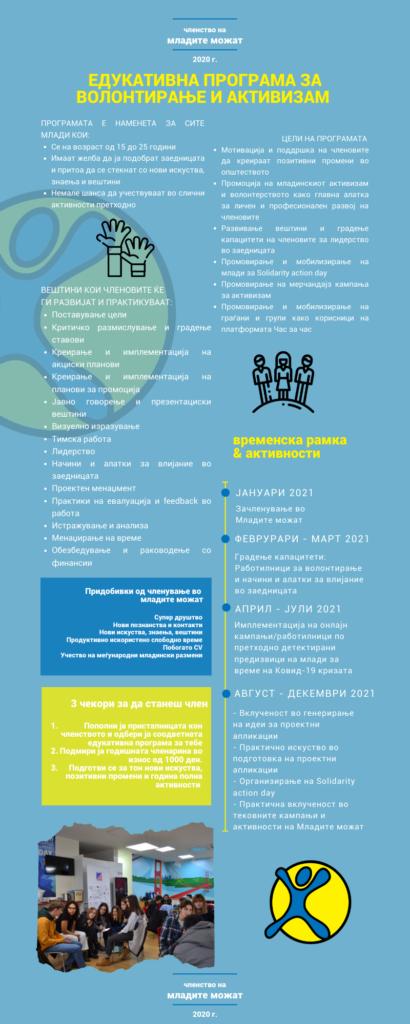 Едукативна програма за волонтирање и активизам