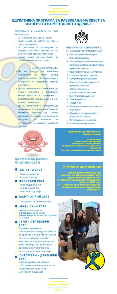 Едукативна програма за ментално здравје